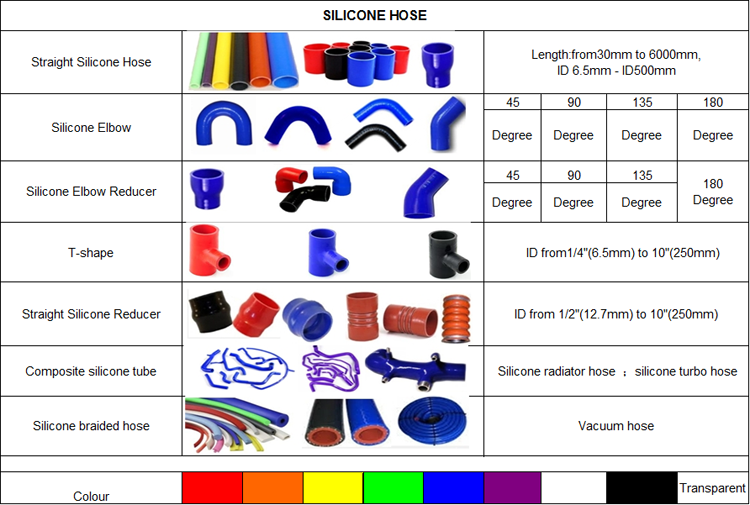 Silicone Hose specification