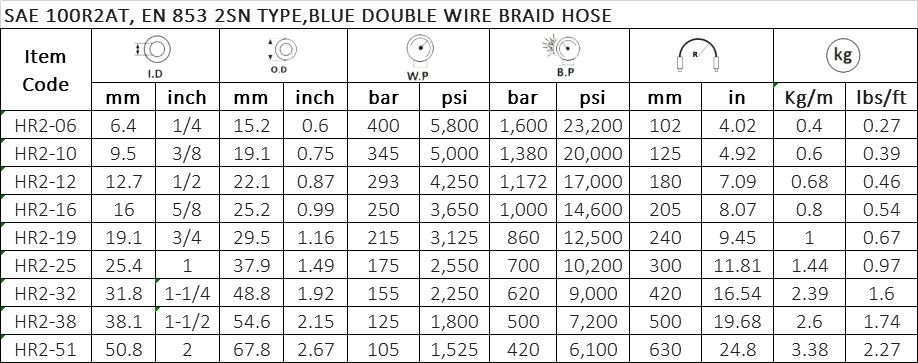 Hydraulic oil hose 150 °C - Orientflex