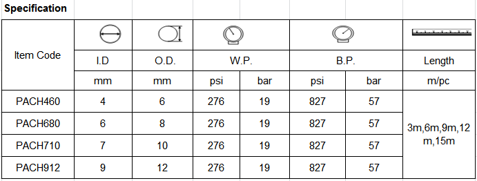 specification of Nylon-coil-hose