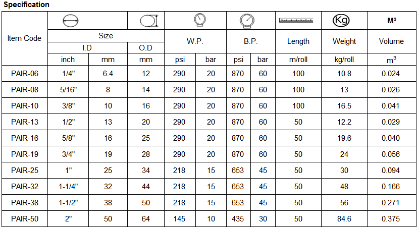 pvc-aire-hose-specification