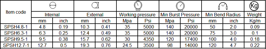 specification of paint spray hose2